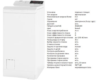 AEG LTX6GR261 (пральна машина AEG LTX6GR261)