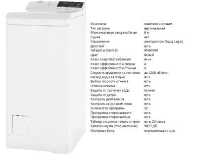 AEG LTX6GR261 (стиральная машина AEG LTX6GR261)