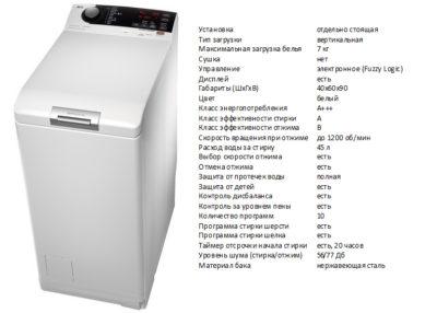AEG LTX7ER272 (пральна машина AEG LTX7ER272)