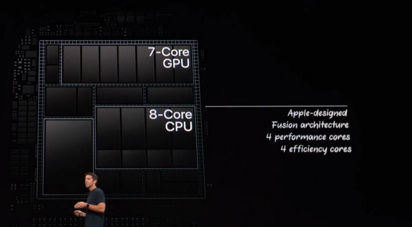 Apple iPad Pro-восьмиядерный CPU и семиядерный GPU