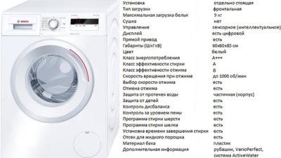 Bosch WAT 24441 (пральна машина Bosch WAT 24441)