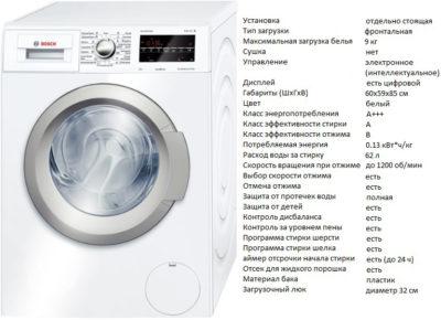 Bosch WAY 28740 (пральна машина Bosch WAY 28740)