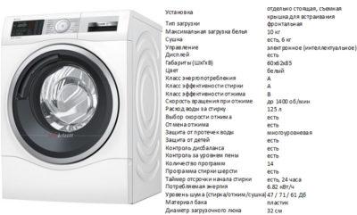 Bosch WDU 28590OE (пральна машина Bosch WDU 28590OE)