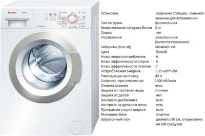 Bosch WLG 20060 (пральна машина Bosch WLG 20060)