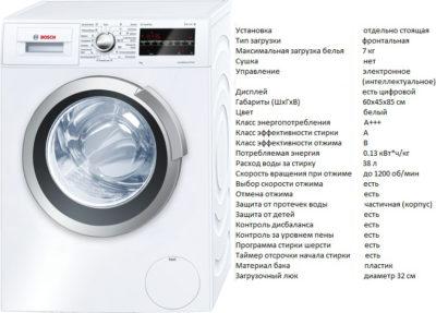 Bosch WLT 24460 (пральна машина Bosch WLT 24460)