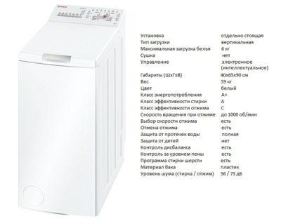 Bosch WOR 20154 (пральна машина Bosch WOR 20154)