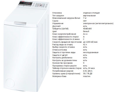 Bosch WOT 24457BY (пральна машина Bosch WOT 24457BY)