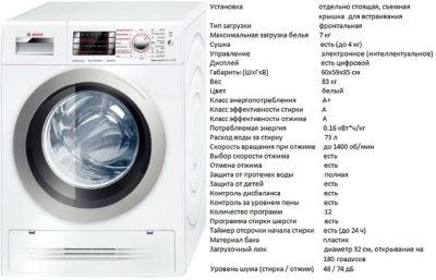 Bosch WVH 28442OE (пральна машина Bosch WVH 28442OE)