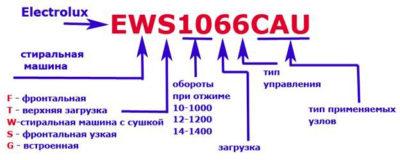 E-Markirovka (пример расшифровки маркировки стиральных машин Electrolux)