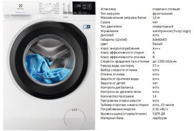 Electrolux EW6F4R21B (пральна машина Electrolux EW6F4R21B)
