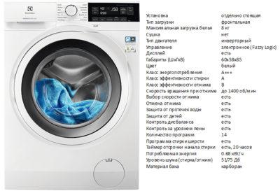 Electrolux EW7F3R48S (пральна машина Electrolux EW7F3R48S)