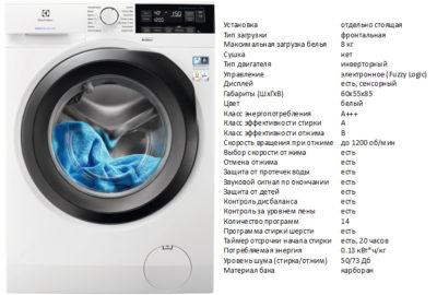 Electrolux EW8F3R28S (пральна машина Electrolux EW8F3R28S)