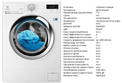 Electrolux EWS1076CNU (пральна машина Electrolux EWS1076CNU)