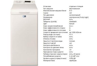Electrolux EWT1264ILW (пральна машина Electrolux EWT1264ILW)