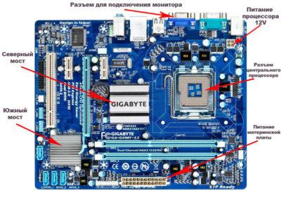 Motherboard-components (основные компоненты материнской платы)