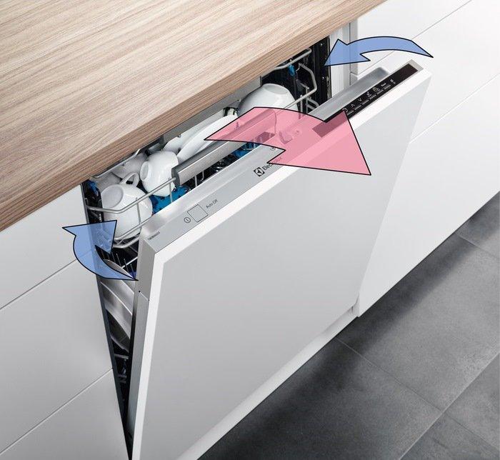 Рейтинг посудомоечных машин на рынке Украины - Electrolux ESL94320LA