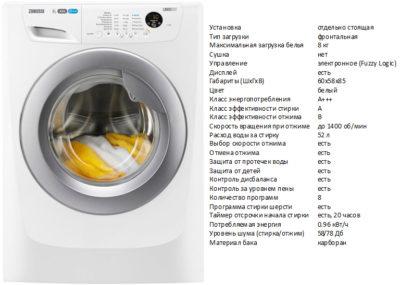 Zanussi ZWF81463W (стиральная машина Zanussi ZWF81463W)