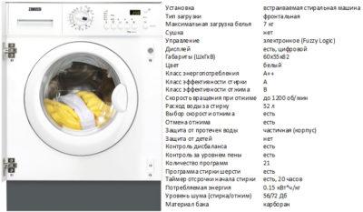 Zanussi ZWI71201WA (пральна машина Zanussi ZWI71201WA)