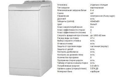 Zanussi ZWQ61025WI (пральна машина Zanussi ZWQ61025WI)
