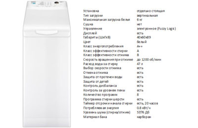 Zanussi ZWQ61225WI (стиральная машина Zanussi ZWQ61225WI)