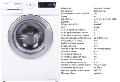 Zanussi ZWSH7100VS (стиральная машина Zanussi ZWSH7100VS)