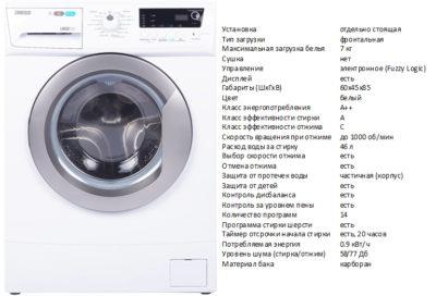 Zanussi ZWSO7100VS (пральна машина Zanussi ZWSO7100VS)