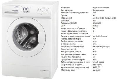 Zanussi ZWSO6100 V (стиральная машина Zanussi ZWSO6100 V)