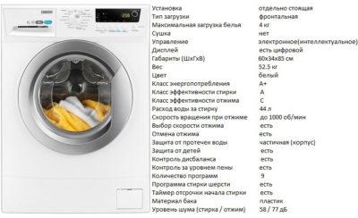 Zanussi ZWSH7100VS (пральна машина Zanussi ZWSH7100VS)