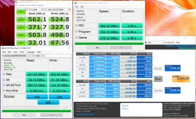 Продуктивність SSD