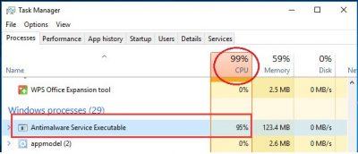 завантаження процесора 100 відсотків