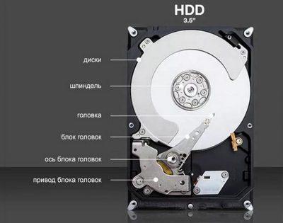 Як працює зовнішній жорсткий диск
