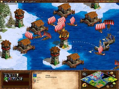 Развитие в стратегии Age of Empires II: The Age of Kings