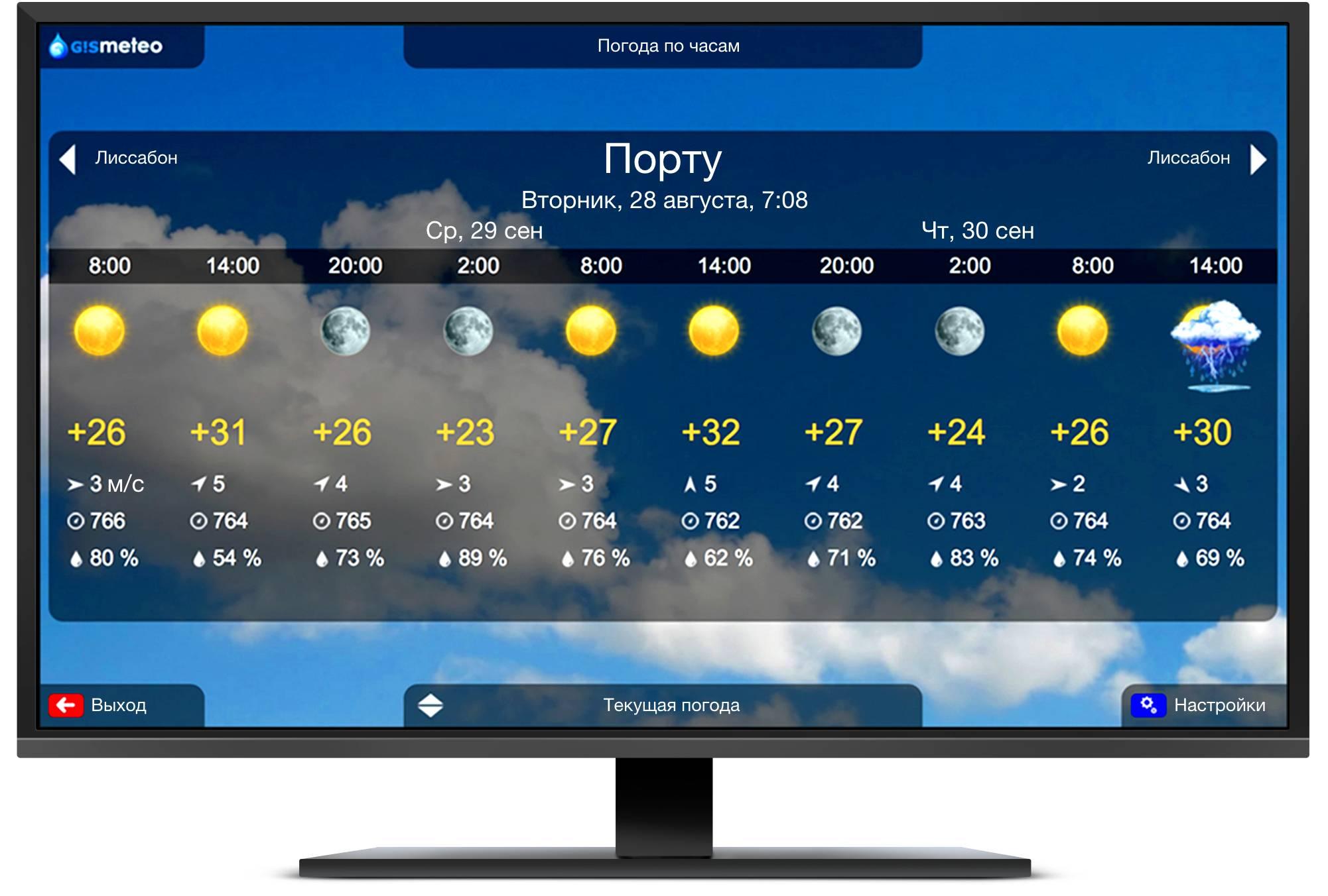 Топ приложений для СМАРТ ТВ - gismeteo на смарт тв