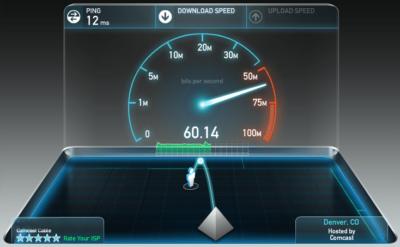 Проверить скорость интернета онлайн