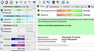 Программа для проверок ошибок SSD Hard Disk Sentinel