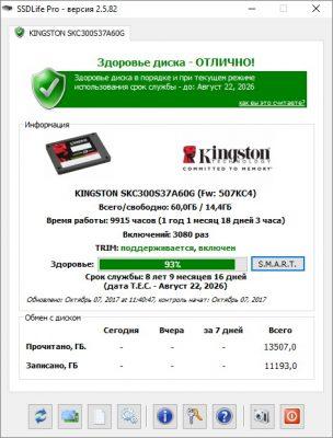 Программа SSD Life для определения срока службы SSD диска.