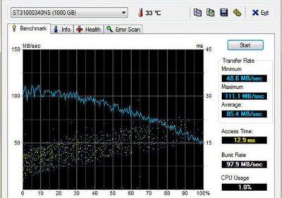 Программа HD Tune для отслеживания работы SSD диска