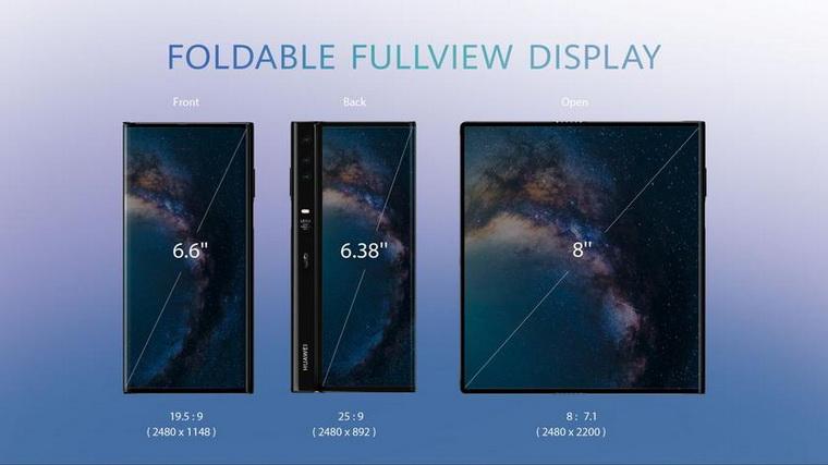 Huawei Mate X-первый складной смартфон компании как это работает