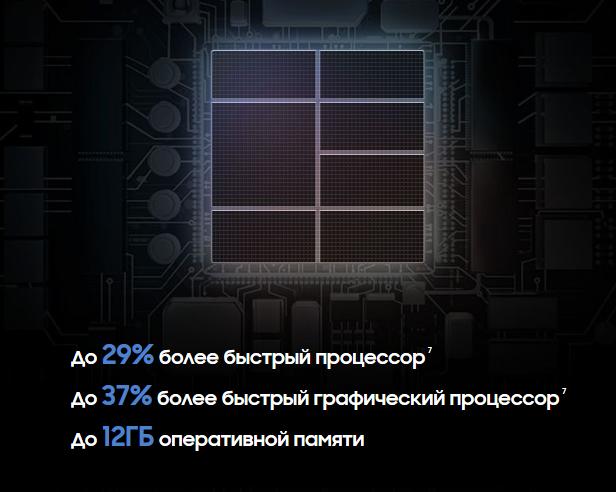 Samsung Galaxy S10+-аппаратная база