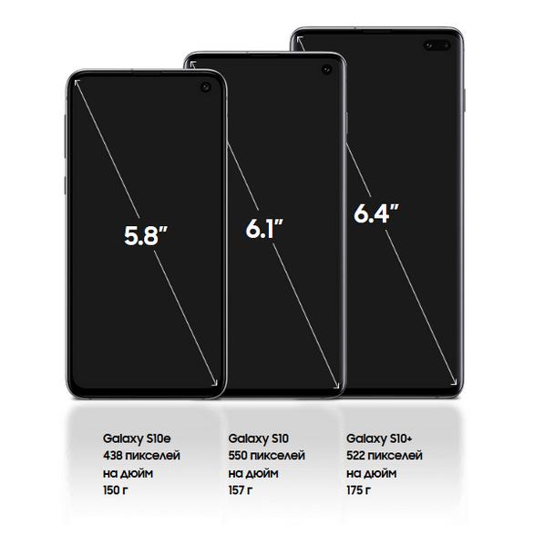 Samsung Galaxy S10-новые модели