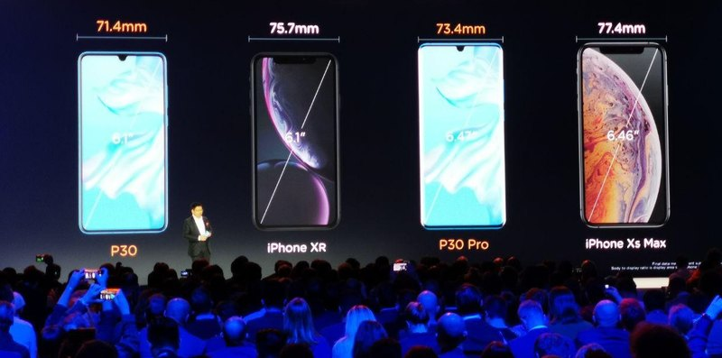 Huawei P30 Pro-размеры корпуса
