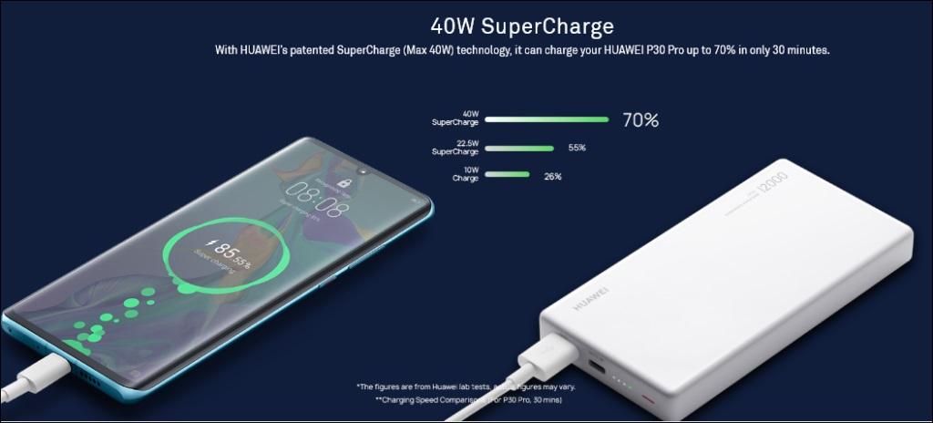 Сверхмощный переносной аккумулятор от Huawei 3