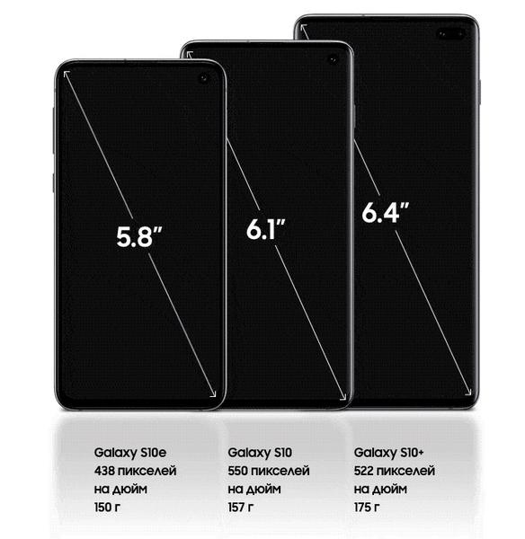 Galaxy S10-экраны