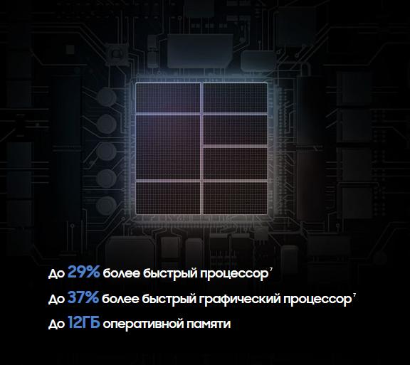 Galaxy S10+-производительность данные производителя