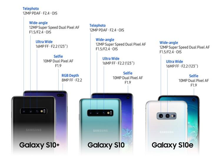 Galaxy S10-сравнение камер новинок технические характеристики