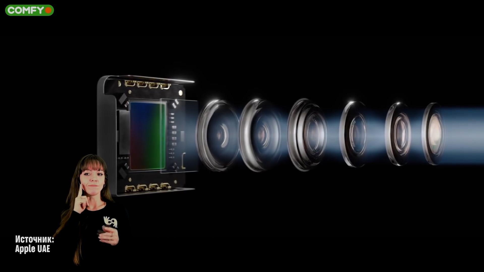 Смартфон изнутри Камера. Часть первая 4