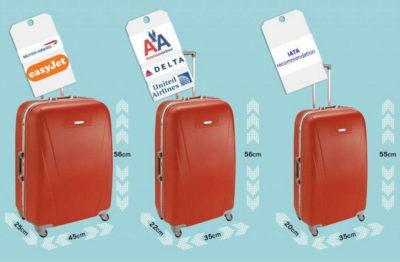 Розміри ручної поклажі в літак в залежності від авіаперевізника