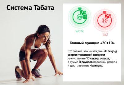Як правильно виконувати тренування Табата