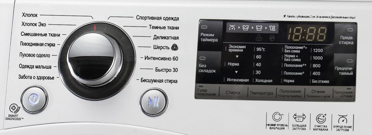 Выбираем стиральную машину до 10 000 - панель управления стиральной машины