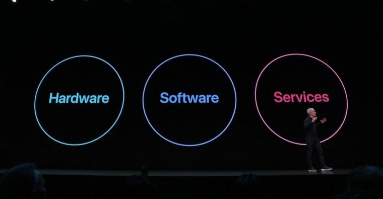 новинки с презентации WWDC 2019 2